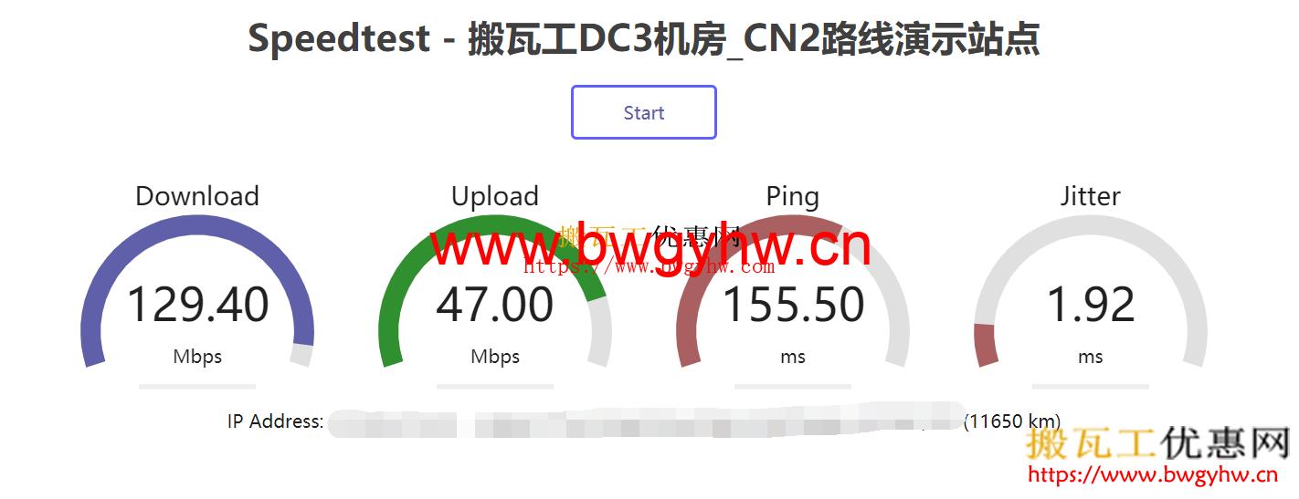 bandwagonhost-dc3-speedtest