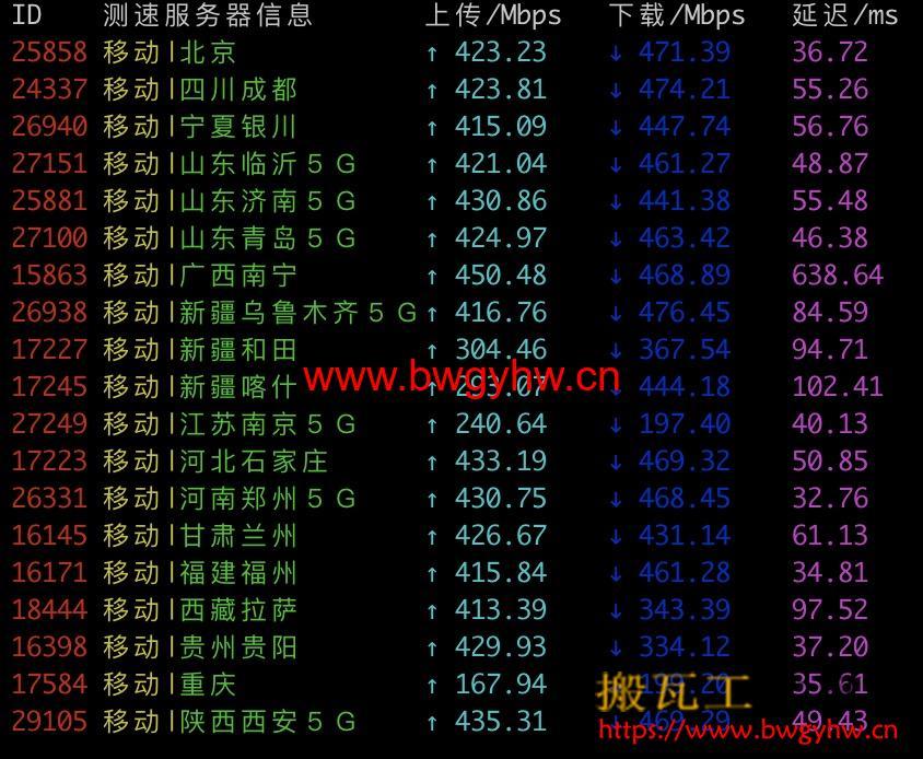 搬瓦工香港移动测速