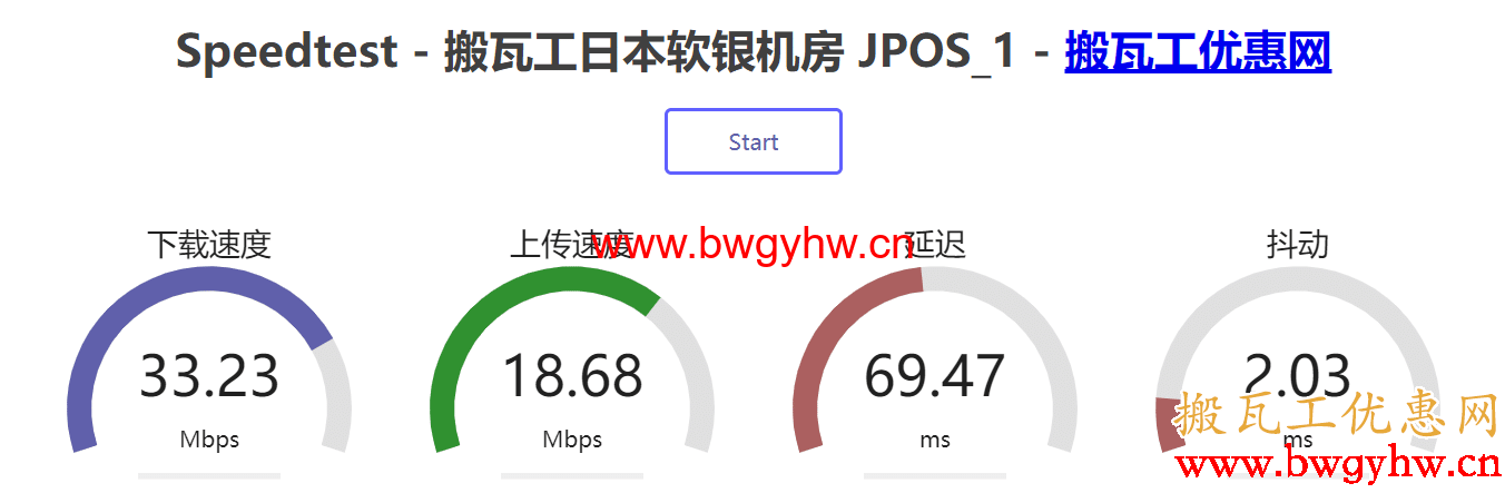 搬瓦工日本机房Speedtest