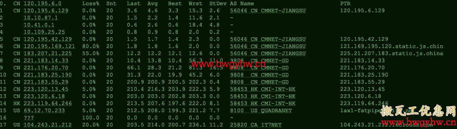 搬瓦工DC3 CN2 GT路由评测