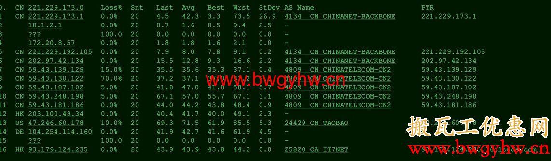搬瓦工香港CN2 GIA路由评测
