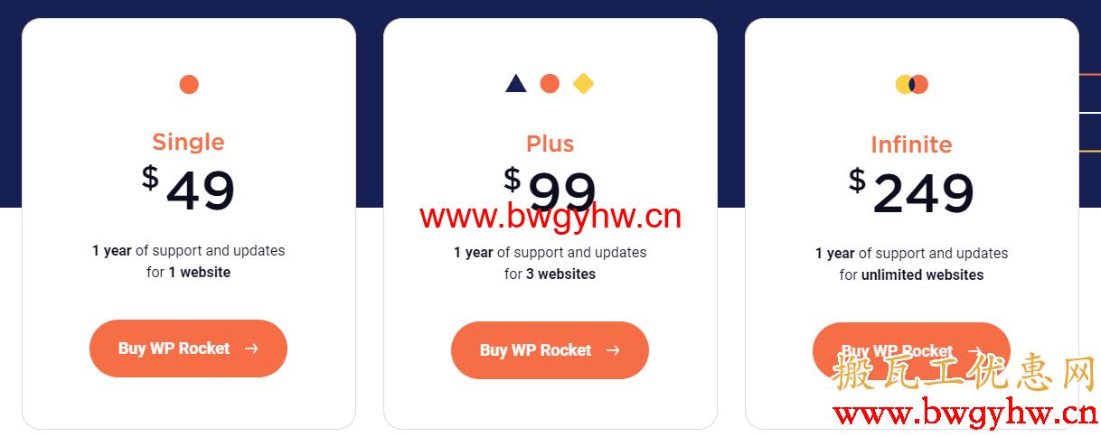 WP Rocket价格
